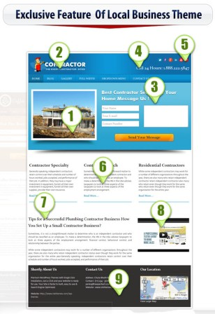 Local business wed design Hull
